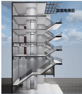 一种用于旧楼加装电梯的无基坑垂直水平折线运行电梯