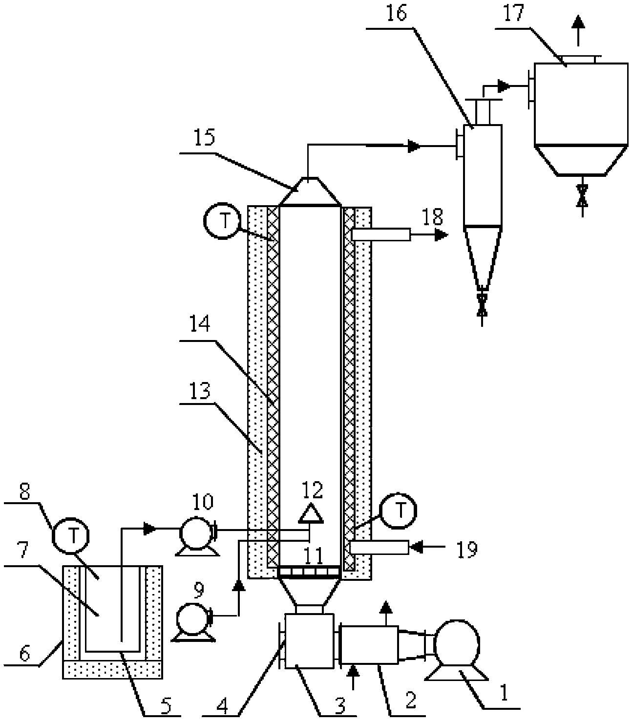 一种聚乙烯蜡微粉的制备方法及喷雾造粒系统