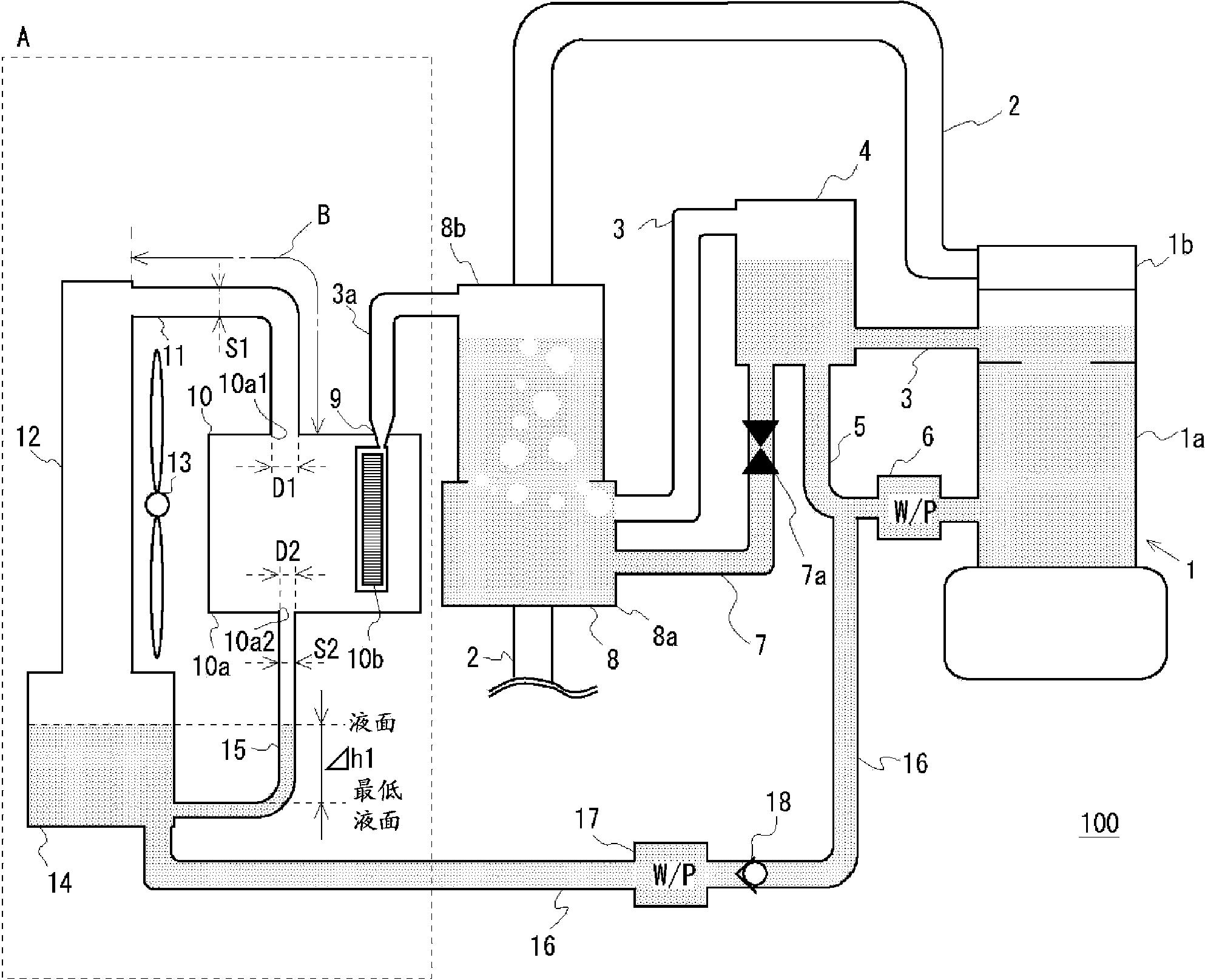 朗肯循环系统