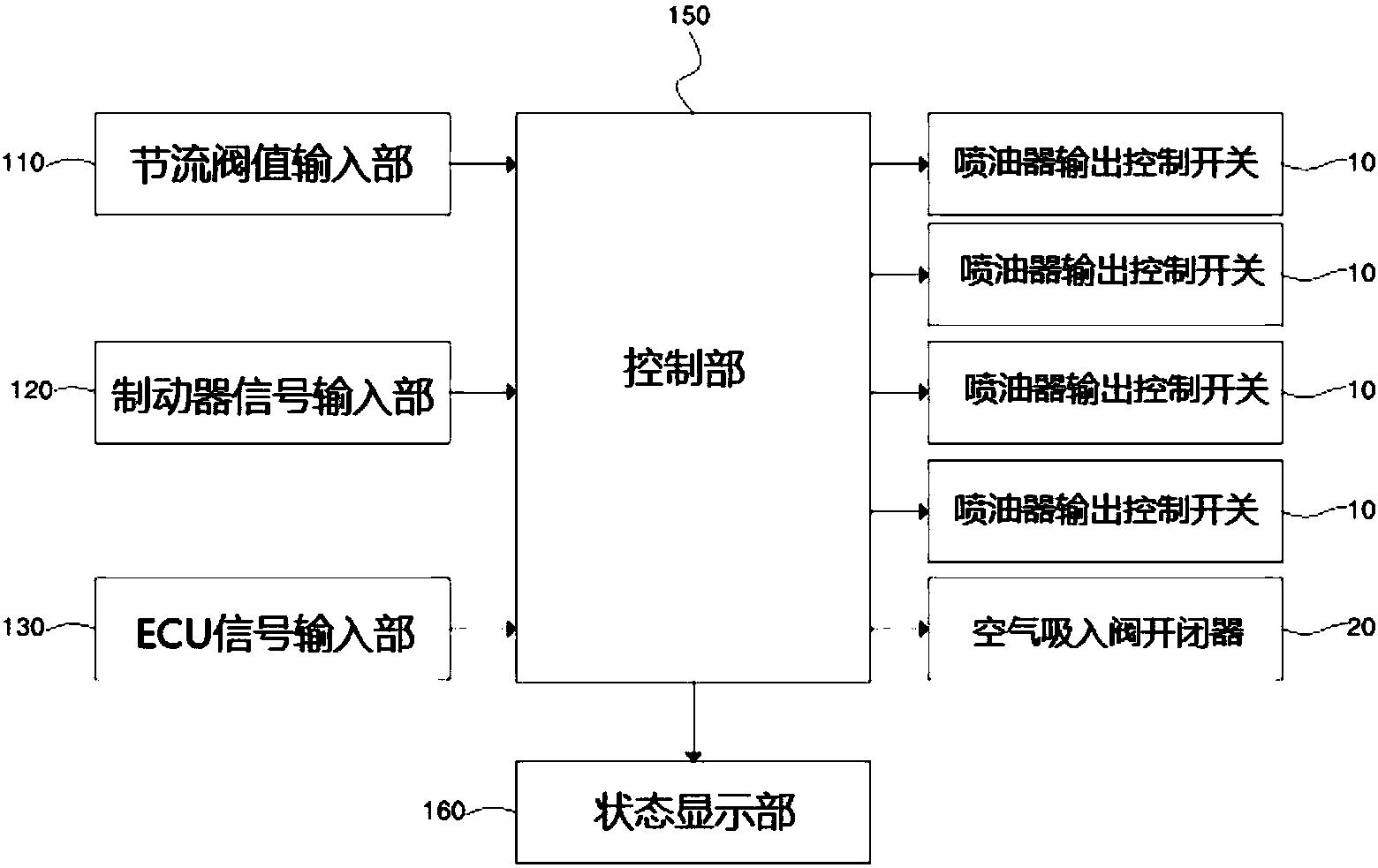汽车燃料喷射控制装置(公开号:CN105156219A)