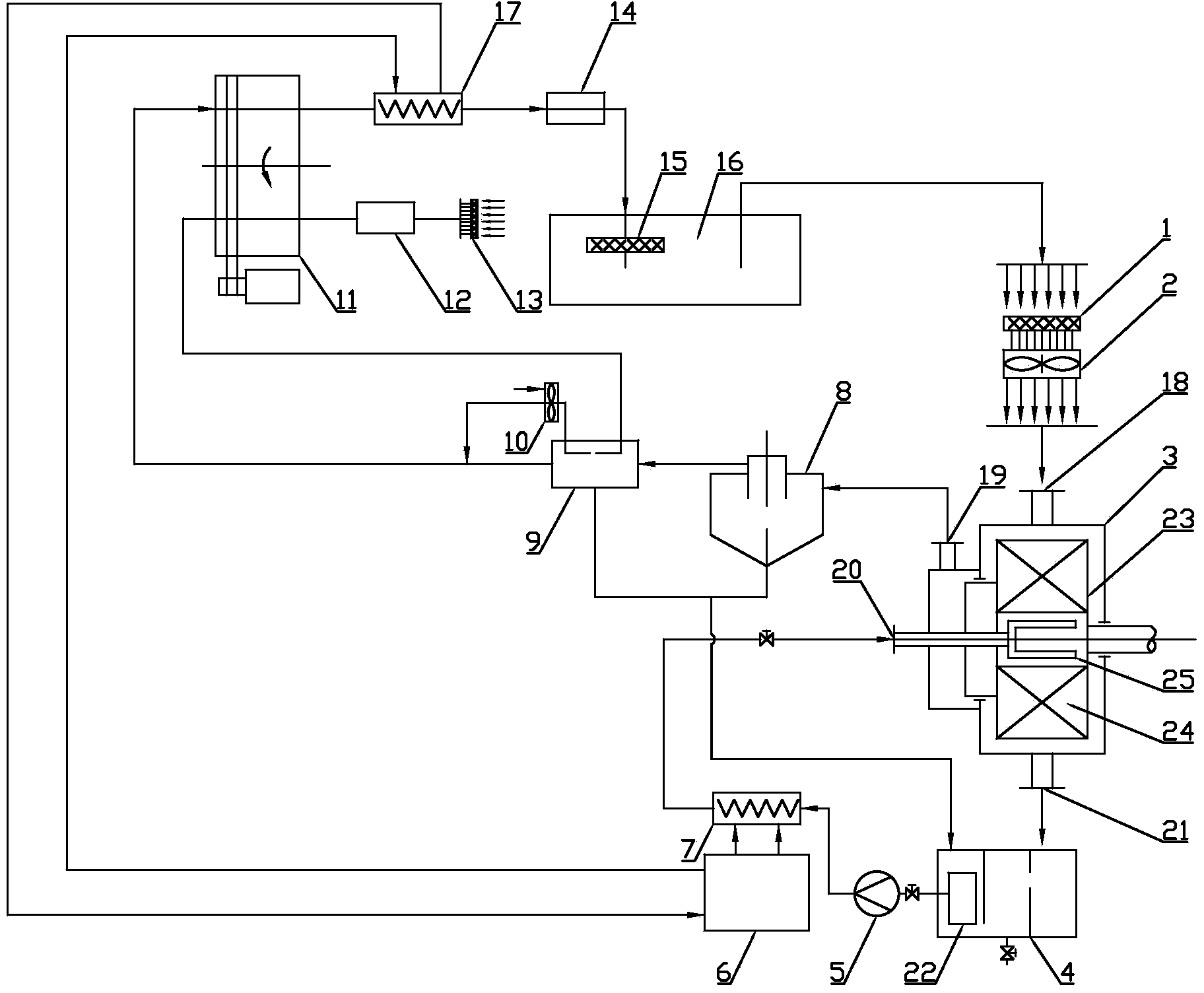 一种多功能室内空气处理系统(公开号:CN104633776A)
