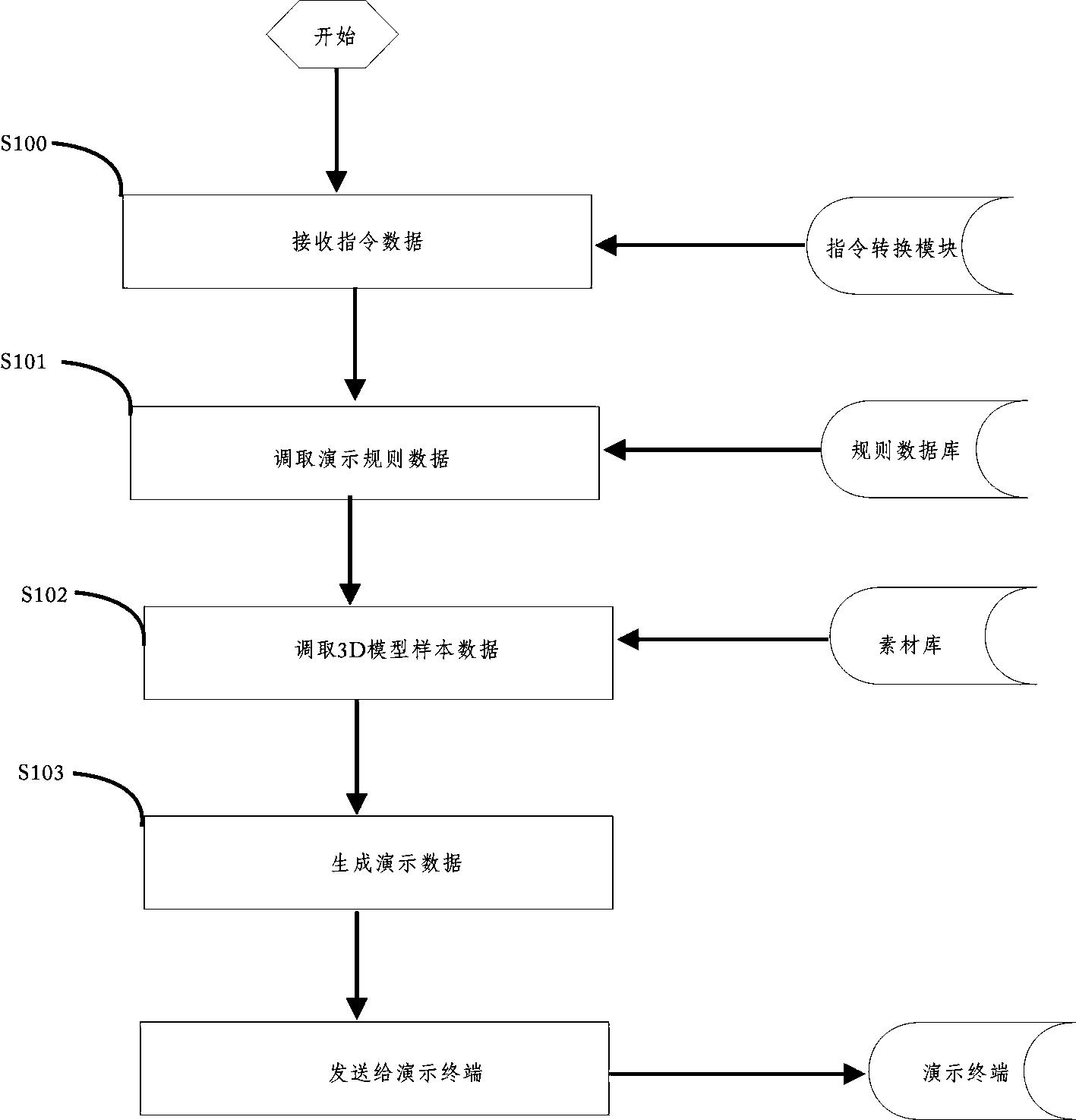 一种医患交互演示方法及系统(公开号:CN105574327A)