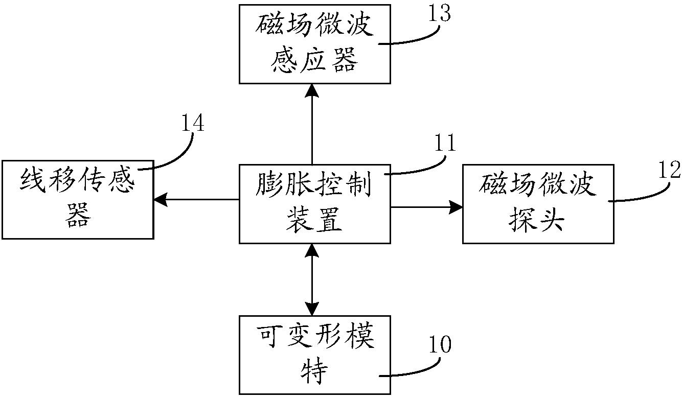 穿戴物内腔数据采集机及其采集方法(公开号:CN105890512B)