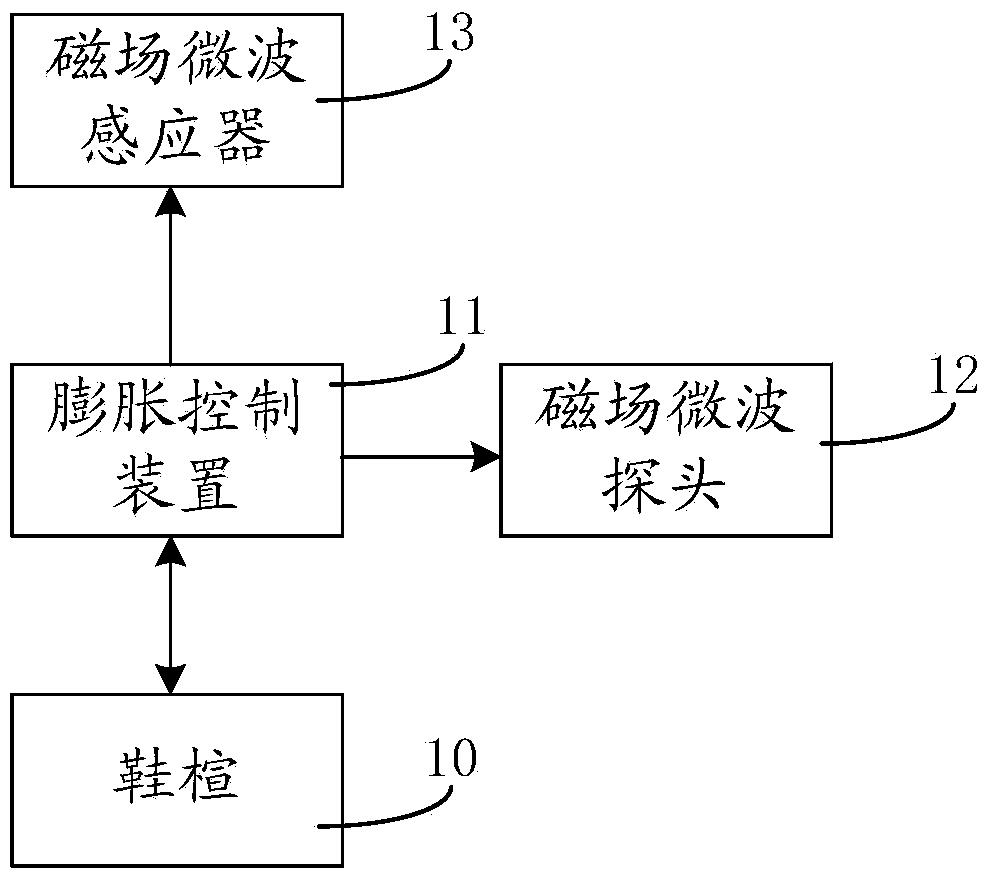 鞋内腔数据采集机及其采集方法(公开号:CN105595531A)