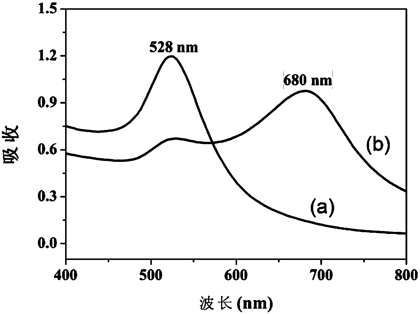 一种水溶液体系中吡蚜酮的检测方法