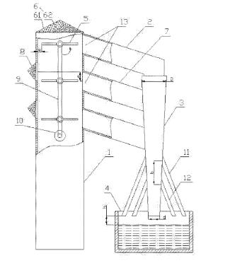 一种工业烟气处理装置——除尘效果好和能耗低