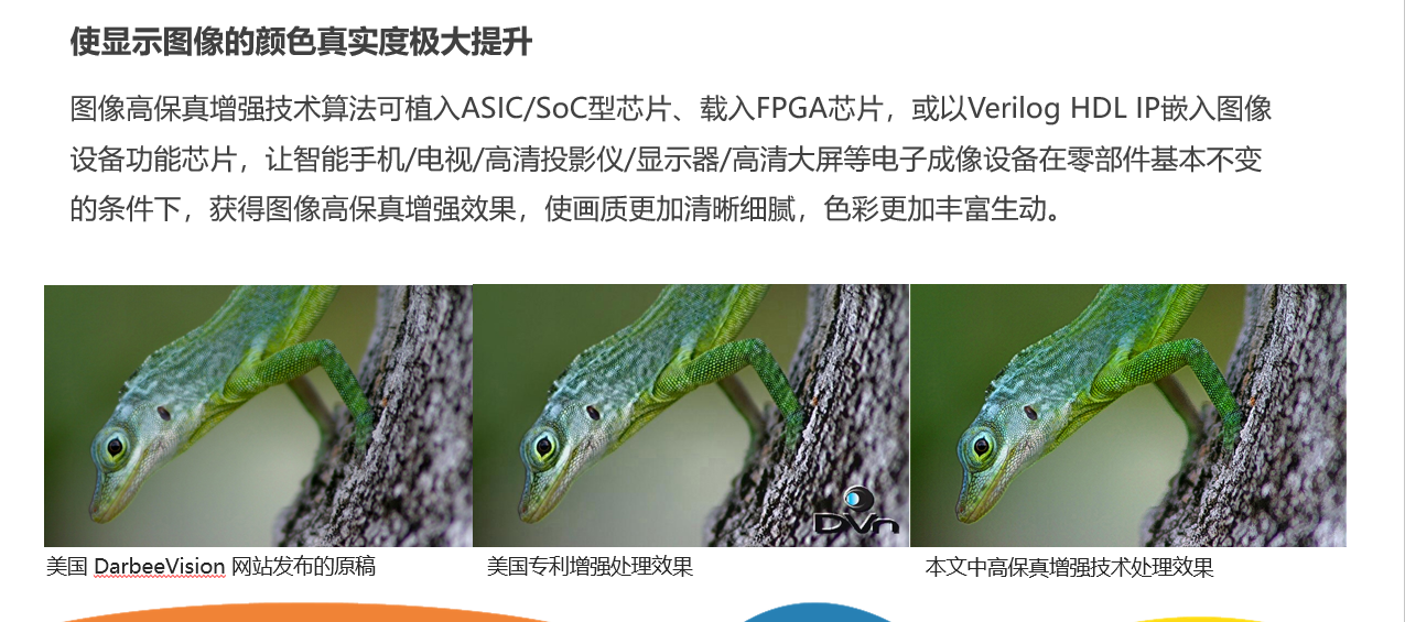 对彩色数字图像进行视觉立体感知增强的方法及系统