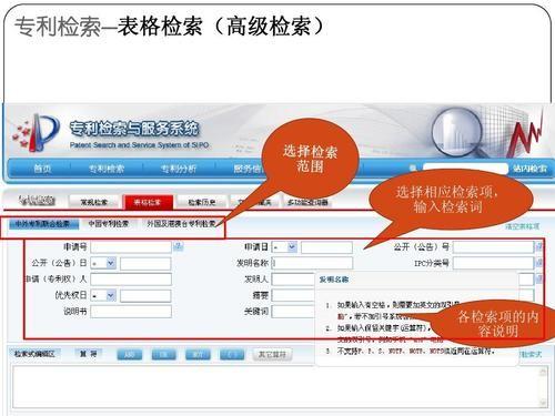国内外专利免费查询数据库  免费专利查询平台