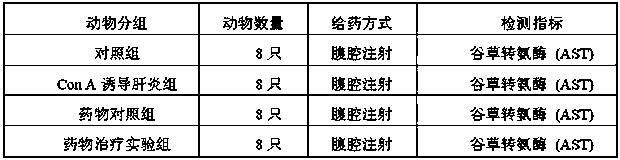 一种异叶青兰黄酮类组分的制备方法及其应用