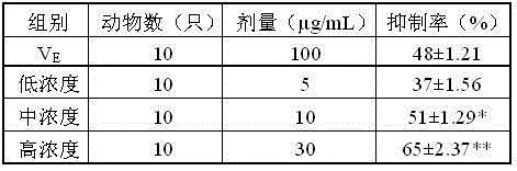 一种白刺高活性成分产品及其在抗氧化作用中的应用