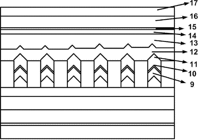 采用选区生长有源区的硅基850nm激光器的制备方法