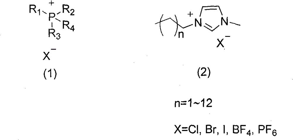 一种离子液体催化的环合反应方法