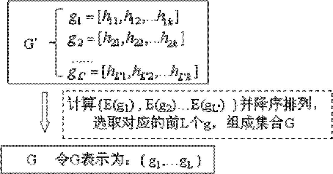 基于分布熵的局部敏感哈希高维索引方法