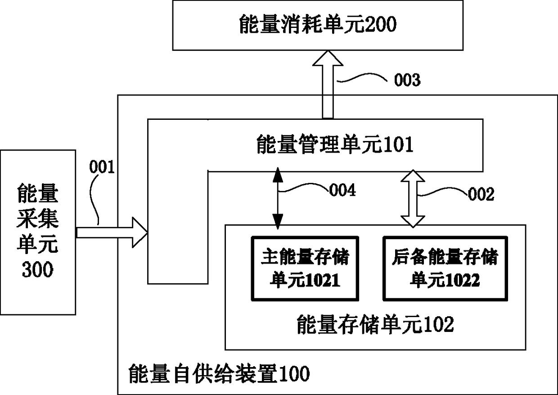 传感器网络节点能量自供给方法和装置
