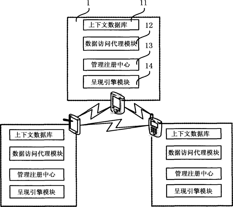 对等模式的上下文感知信息处理系统和方法