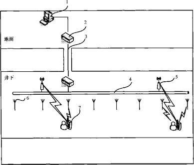 一种井下定位系统及方法