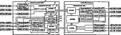 一种基于信誉的流量控制系统、装置和方法